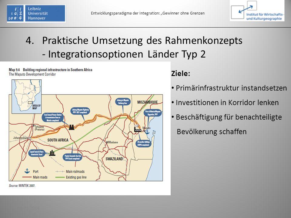 4.Praktische Umsetzung des Rahmenkonzepts - Integrationsoptionen Länder Typ 2 Entwicklungsparadigma der Integration: Gewinner ohne Grenzen Ziele: Prim