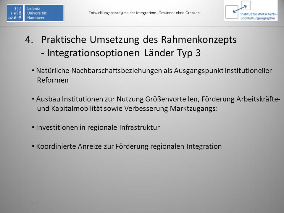 4.Praktische Umsetzung des Rahmenkonzepts - Integrationsoptionen Länder Typ 3 Entwicklungsparadigma der Integration: Gewinner ohne Grenzen Natürliche