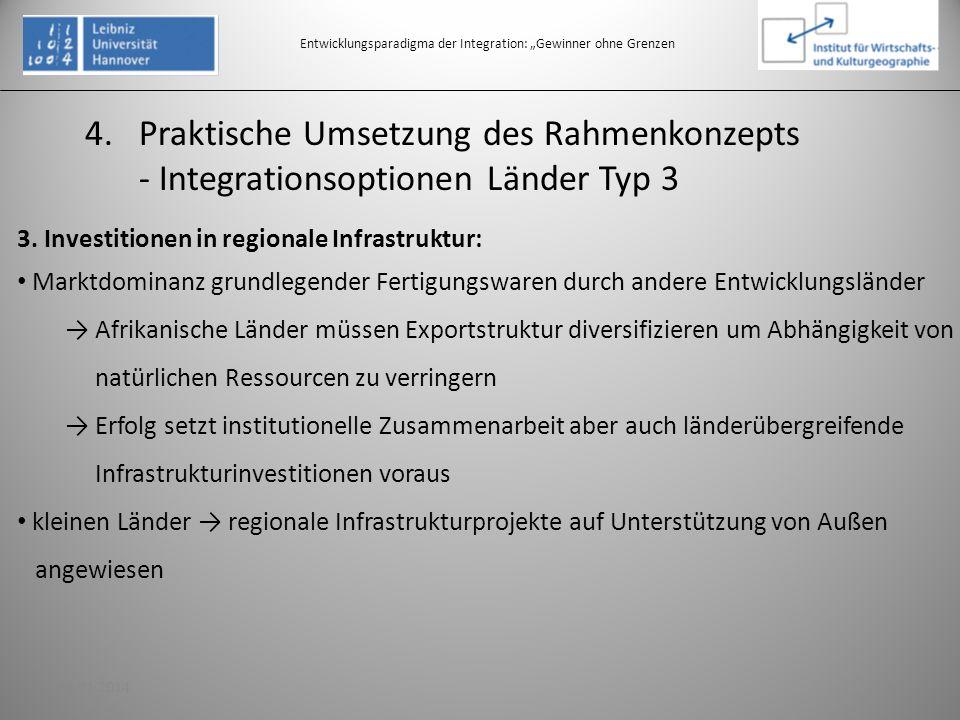Entwicklungsparadigma der Integration: Gewinner ohne Grenzen 3. Investitionen in regionale Infrastruktur: Marktdominanz grundlegender Fertigungswaren