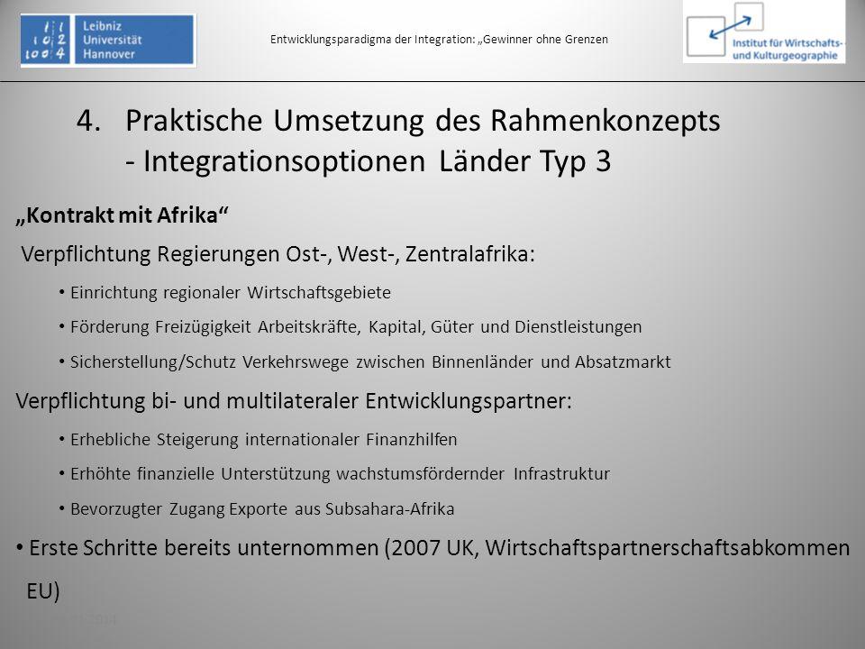 Entwicklungsparadigma der Integration: Gewinner ohne Grenzen Kontrakt mit Afrika Verpflichtung Regierungen Ost-, West-, Zentralafrika: Einrichtung reg