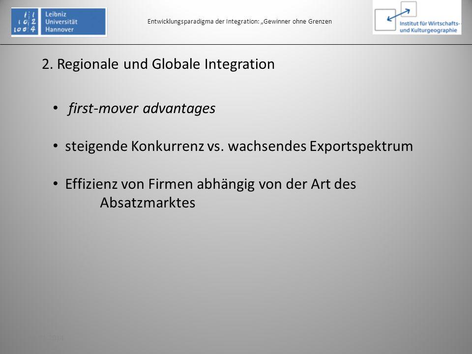 2. Regionale und Globale Integration Entwicklungsparadigma der Integration: Gewinner ohne Grenzen first-mover advantages steigende Konkurrenz vs. wach