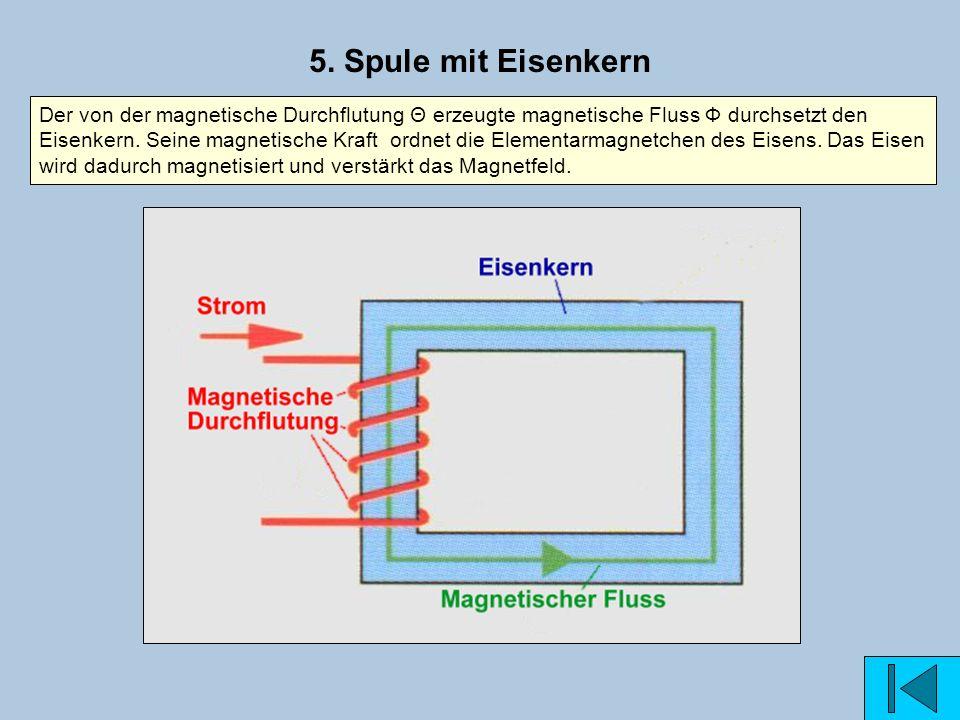 5. Spule mit Eisenkern Der von der magnetische Durchflutung Θ erzeugte magnetische Fluss Ф durchsetzt den Eisenkern. Seine magnetische Kraft ordnet di