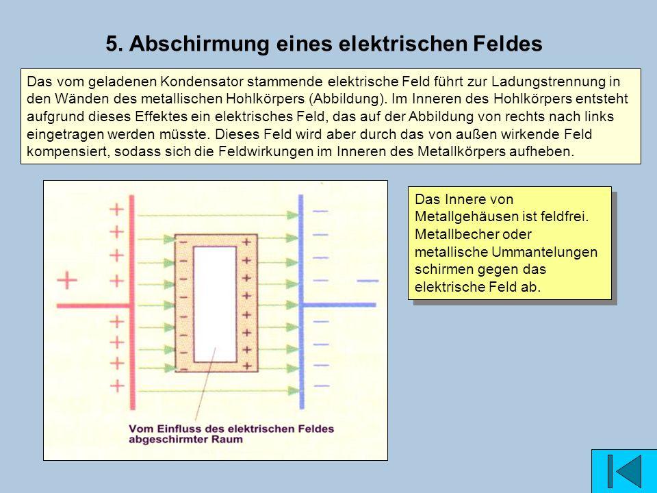 5. Abschirmung eines elektrischen Feldes Das Innere von Metallgehäusen ist feldfrei. Metallbecher oder metallische Ummantelungen schirmen gegen das el