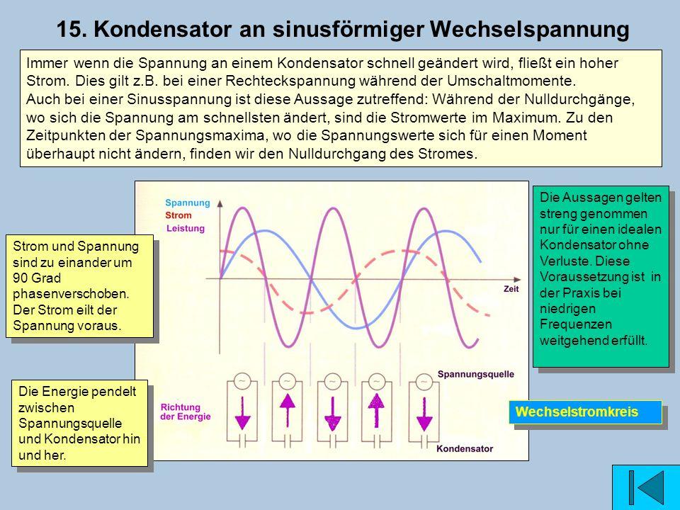 15. Kondensator an sinusförmiger Wechselspannung Strom und Spannung sind zu einander um 90 Grad phasenverschoben. Der Strom eilt der Spannung voraus.