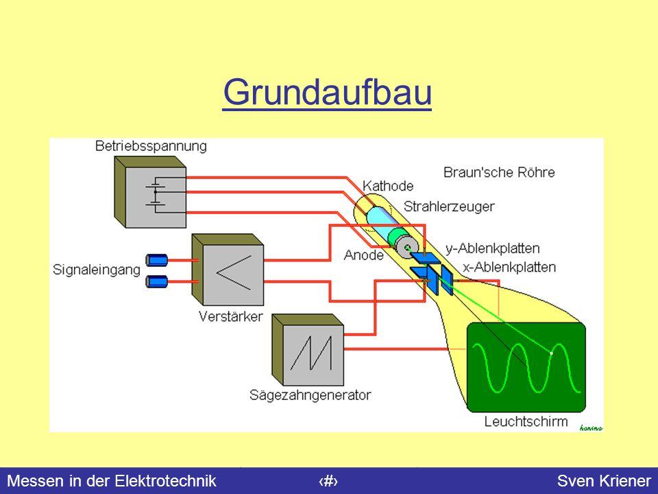 Messen in der Elektrotechnik#Sven Kriener Grundaufbau