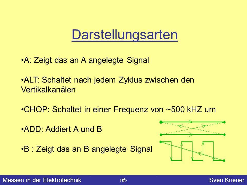 Messen in der Elektrotechnik#Sven Kriener Darstellungsarten A: Zeigt das an A angelegte Signal ALT: Schaltet nach jedem Zyklus zwischen den Vertikalka