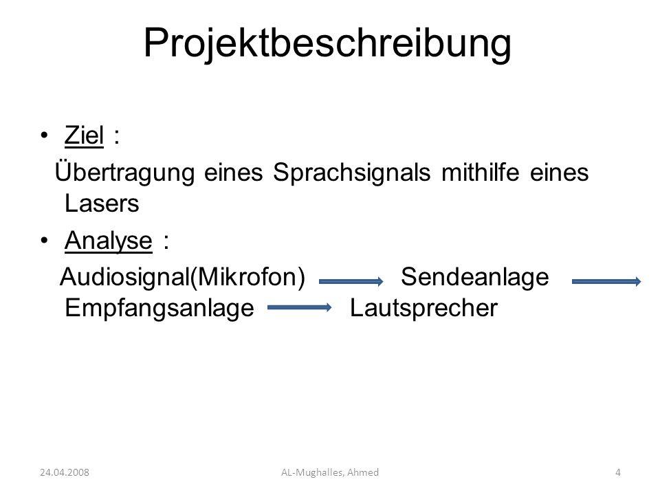 Projektbeschreibung Ziel : Übertragung eines Sprachsignals mithilfe eines Lasers Analyse : Audiosignal(Mikrofon) Sendeanlage Empfangsanlage Lautsprech