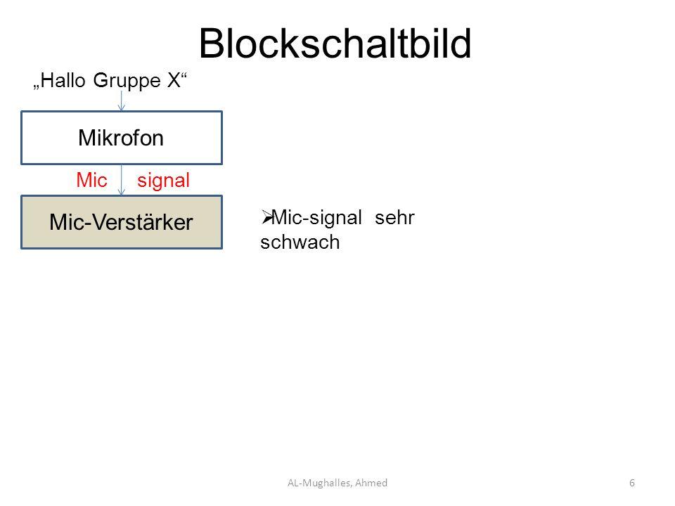 Blockschaltbild AL-Mughalles, Ahmed7 Mikrofon Hallo Gruppe X Mic-Verstärker Filter(TP) Hörbarbereich ca.