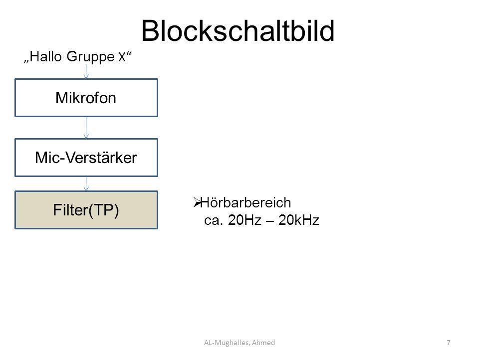 Blockschaltbild AL-Mughalles, Ahmed7 Mikrofon Hallo Gruppe X Mic-Verstärker Filter(TP) Hörbarbereich ca. 20Hz – 20kHz