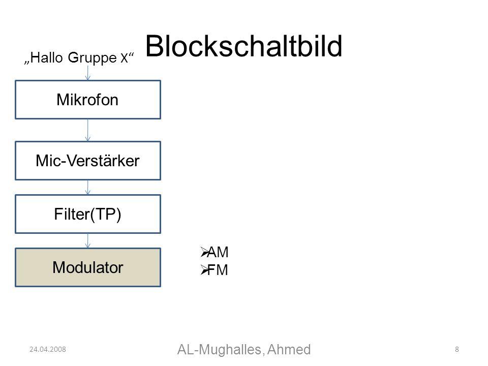 Blockschaltbild 24.04.2008 AL-Mughalles, Ahmed 8 Mikrofon Hallo Gruppe X Mic-Verstärker Filter(TP) Modulator AM FM