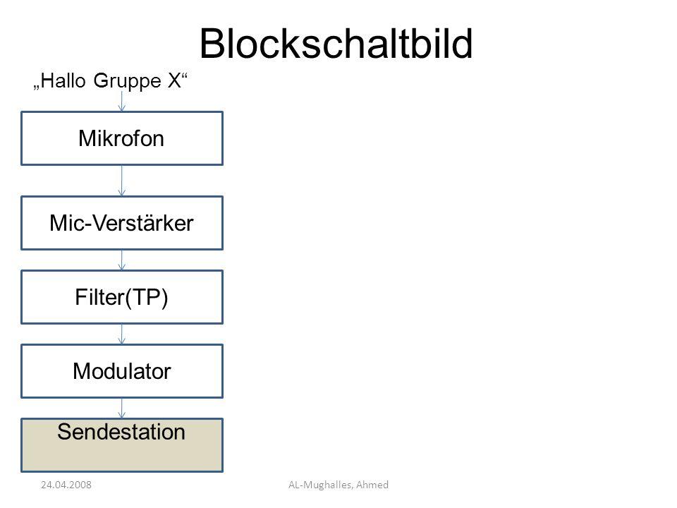 Blockschaltbild 24.04.2008AL-Mughalles, Ahmed10 Mikrofon Hallo Gruppe X Mic-Verstärker Filter(TP) Modulator Sendestation Empfangsstation Laserstrahl