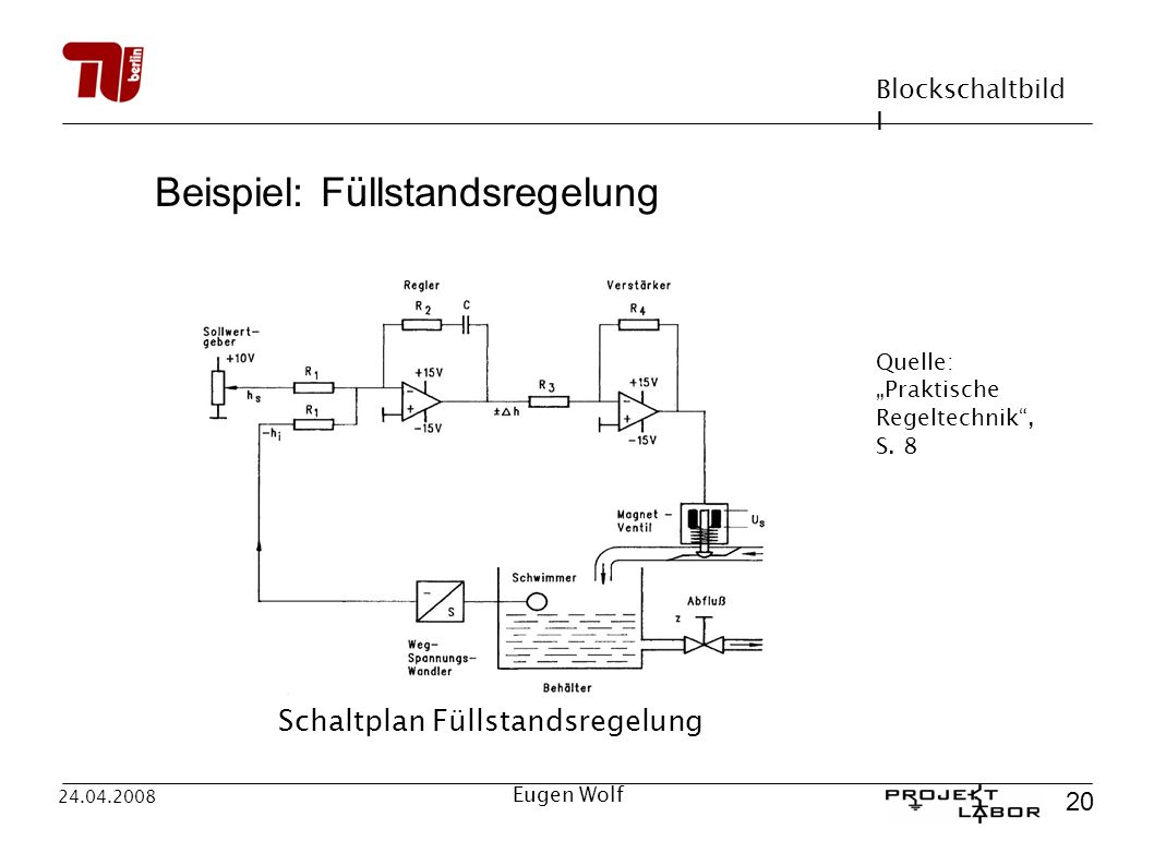 Blockschaltbild I 20 24.04.2008 Eugen Wolf Beispiel: Füllstandsregelung Schaltplan Füllstandsregelung Quelle: Praktische Regeltechnik, S. 8