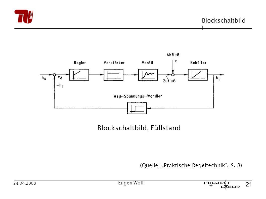 Blockschaltbild I 21 24.04.2008 Eugen Wolf Blockschaltbild, Füllstand (Quelle: Praktische Regeltechnik, S. 8)