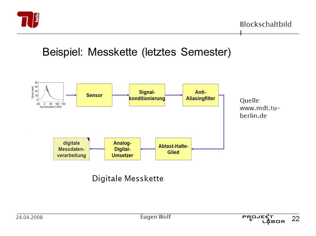 Blockschaltbild I 22 24.04.2008 Eugen Wolf Beispiel: Messkette (letztes Semester) Digitale Messkette Quelle: www.mdt.tu- berlin.de