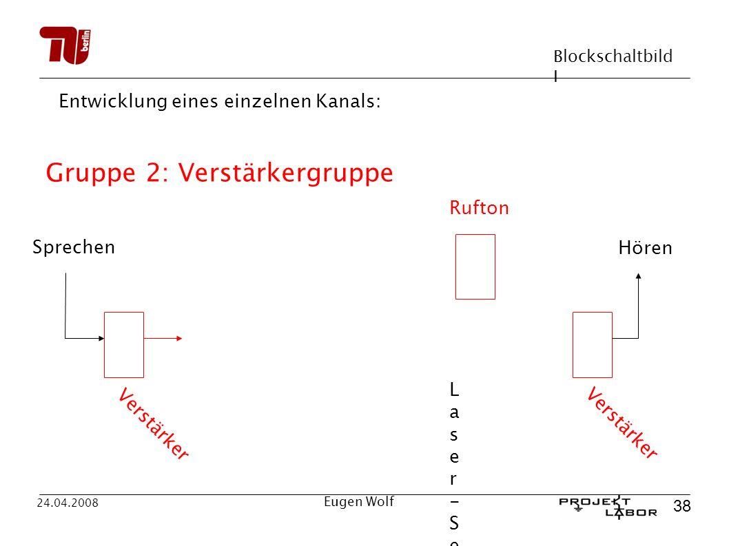Blockschaltbild I 38 24.04.2008 Eugen Wolf Entwicklung eines einzelnen Kanals: Sprechen Verstärker Laser-SenderLaser-Sender Hören Rufton Gruppe 2: Verstärkergruppe