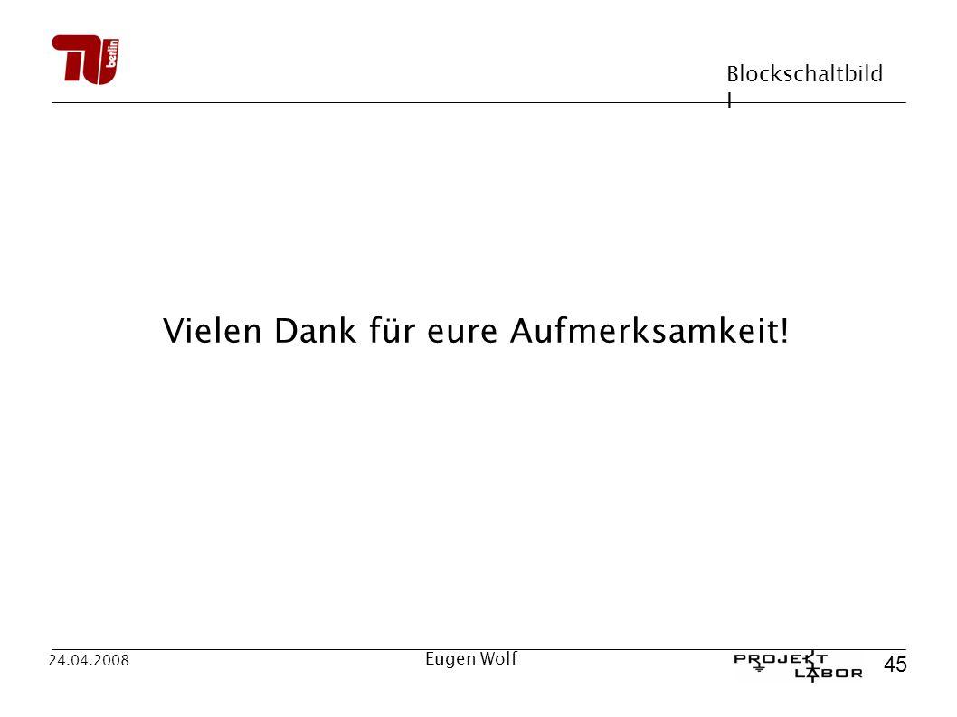 Blockschaltbild I 45 24.04.2008 Eugen Wolf Vielen Dank für eure Aufmerksamkeit!