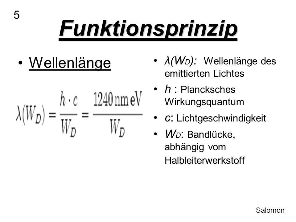Funktionsprinzip Wellenlänge λ(W D ): Wellenlänge des emittierten Lichtes h : Plancksches Wirkungsquantum c: Lichtgeschwindigkeit W D : Bandlücke, abh
