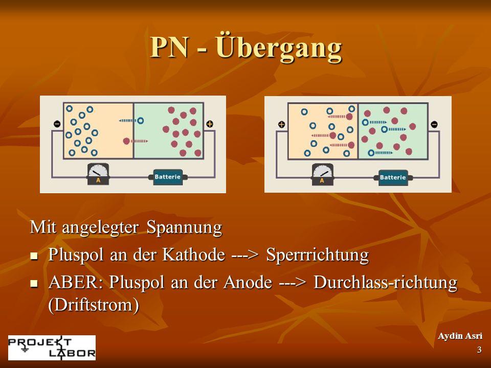 PN - Übergang Mit angelegter Spannung Pluspol an der Kathode ---> Sperrrichtung Pluspol an der Kathode ---> Sperrrichtung ABER: Pluspol an der Anode -
