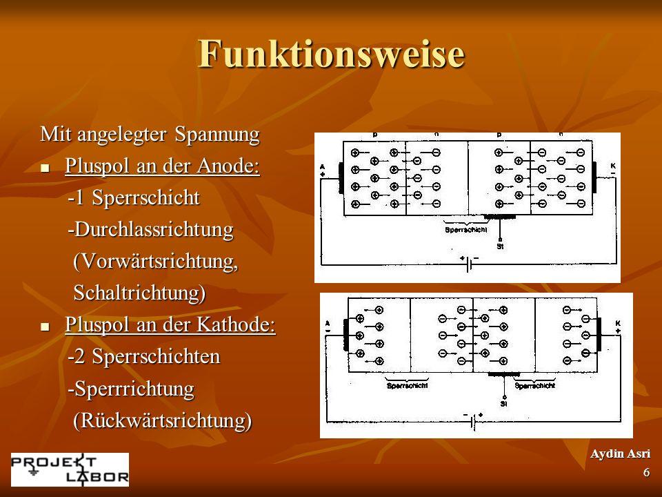 Funktionsweise Mit angelegter Spannung Pluspol an der Anode: Pluspol an der Anode: -1 Sperrschicht -1 Sperrschicht -Durchlassrichtung -Durchlassrichtu
