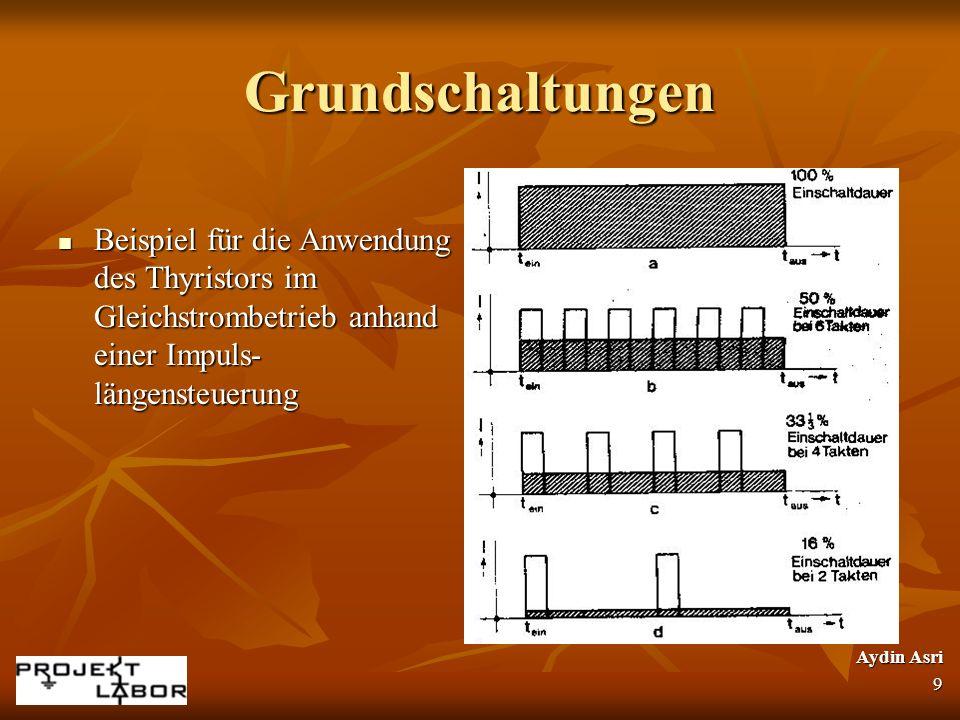 Grundschaltungen Der Thyristor im Wechselstromkreis Der Thyristor wird in der Regel im Wechsel- stromkreis eingesetzt.