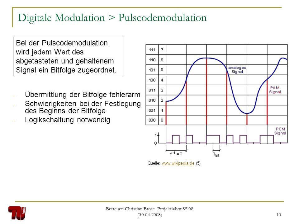 Betreuer: Christian Brose Projektlabor SS'08 (30.04.2008) 13 Digitale Modulation > Pulscodemodulation - Übermittlung der Bitfolge fehlerarm - Schwieri
