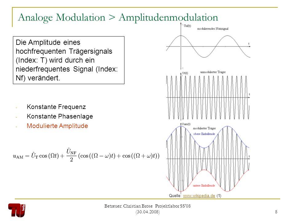 Betreuer: Christian Brose Projektlabor SS'08 (30.04.2008) 8 Analoge Modulation > Amplitudenmodulation - Konstante Frequenz - Konstante Phasenlage - Mo