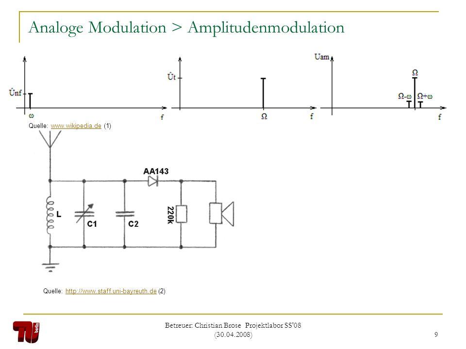 Betreuer: Christian Brose Projektlabor SS'08 (30.04.2008) 9 Analoge Modulation > Amplitudenmodulation Quelle: http://www.staff.uni-bayreuth.de (2)http