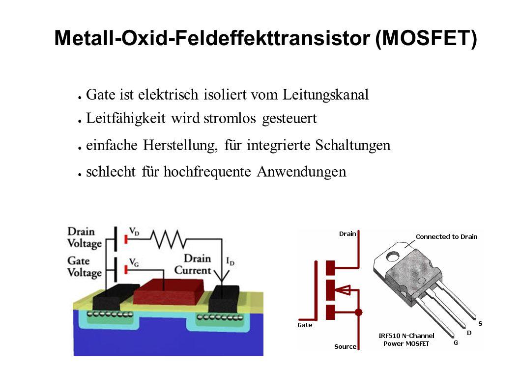 Metall-Oxid-Feldeffekttransistor (MOSFET) Gate ist elektrisch isoliert vom Leitungskanal Leitfähigkeit wird stromlos gesteuert einfache Herstellung, für integrierte Schaltungen schlecht für hochfrequente Anwendungen