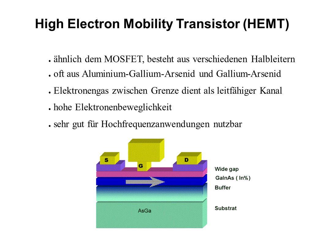 High Electron Mobility Transistor (HEMT) ähnlich dem MOSFET, besteht aus verschiedenen Halbleitern oft aus Aluminium-Gallium-Arsenid und Gallium-Arsenid Elektronengas zwischen Grenze dient als leitfähiger Kanal hohe Elektronenbeweglichkeit sehr gut für Hochfrequenzanwendungen nutzbar