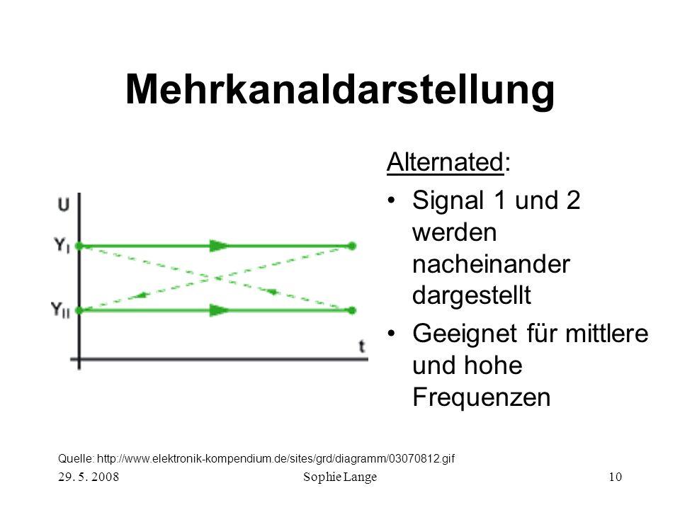 29. 5. 2008Sophie Lange10 Mehrkanaldarstellung Alternated: Signal 1 und 2 werden nacheinander dargestellt Geeignet für mittlere und hohe Frequenzen Qu