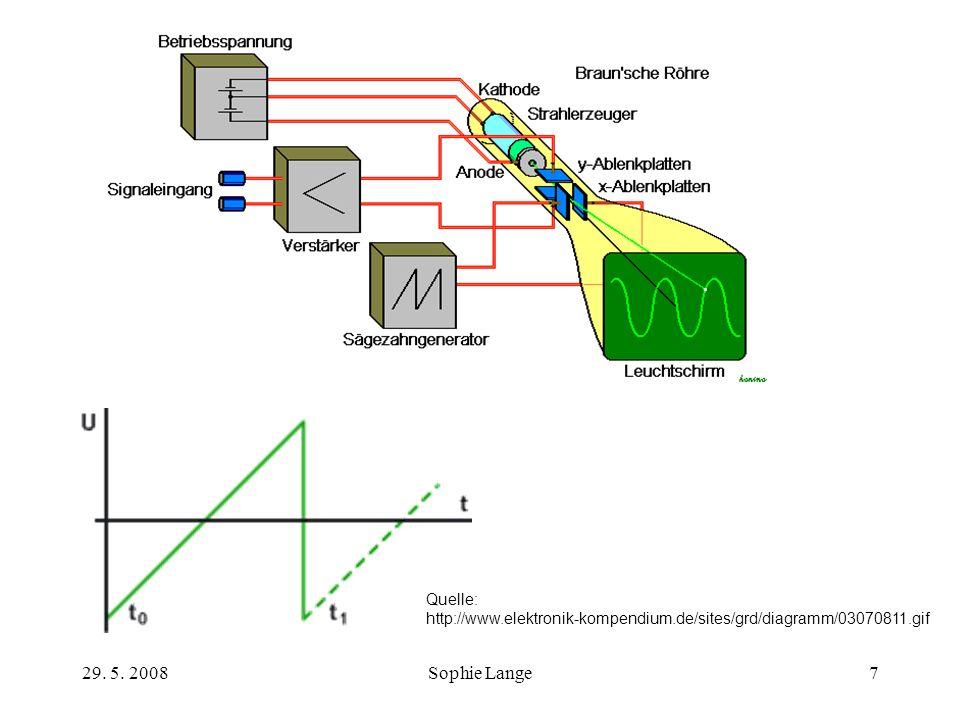 29. 5. 2008Sophie Lange7 Quelle: http://www.elektronik-kompendium.de/sites/grd/diagramm/03070811.gif
