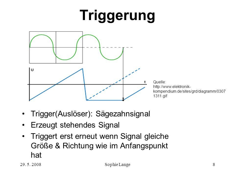 29. 5. 2008Sophie Lange8 Triggerung Trigger(Auslöser): Sägezahnsignal Erzeugt stehendes Signal Triggert erst erneut wenn Signal gleiche Größe & Richtu