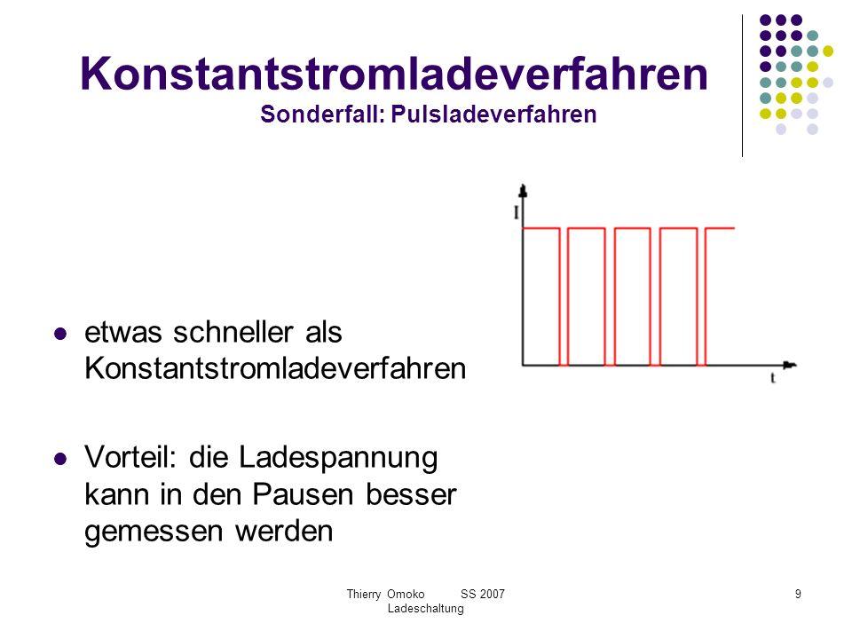 Thierry Omoko SS 2007 Ladeschaltung 10 –ΔU-Verfahren Während der Ladung wächst der differentielle Widerstand sobald Vollladung erreicht ist, wird die Energie nicht mehr chemisch gebunden Akku erwärmt sich differentielle Widerstand und Ladespannung sinken (daher –ΔU-Verfahren)