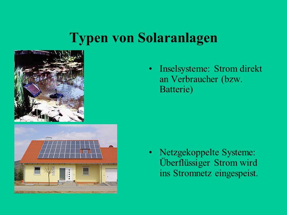 Typen von Solaranlagen Inselsysteme: Strom direkt an Verbraucher (bzw. Batterie) Netzgekoppelte Systeme: Überflüssiger Strom wird ins Stromnetz einges