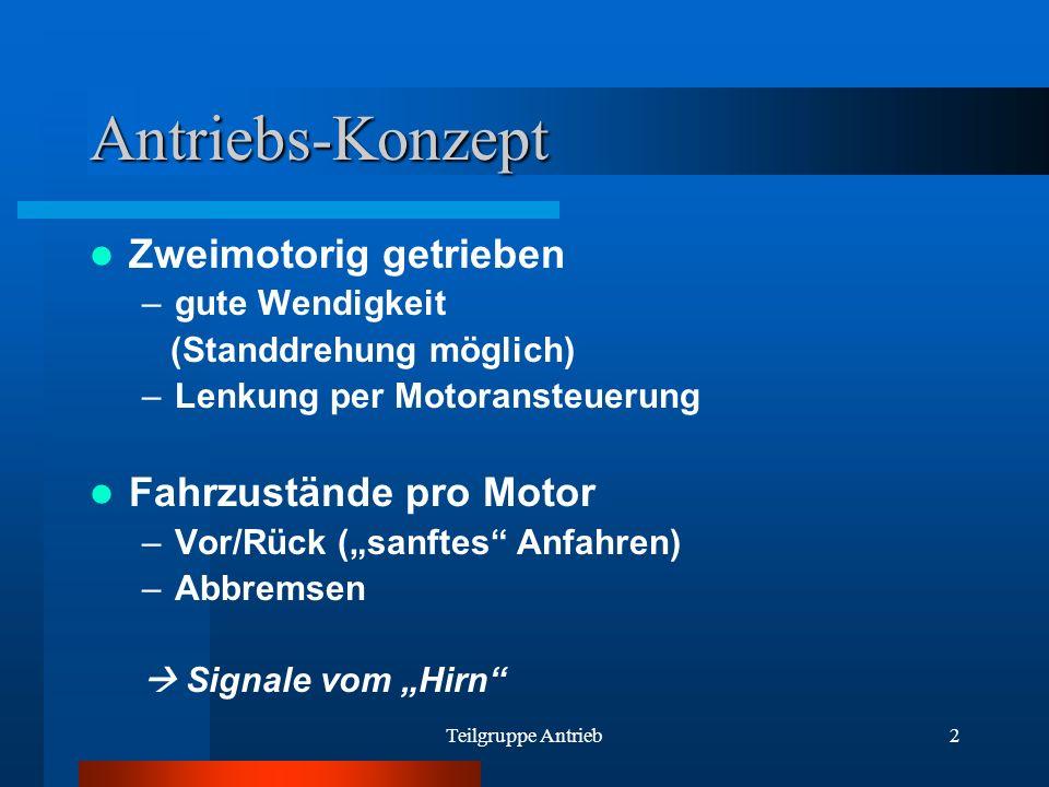 Teilgruppe Antrieb2 Antriebs-Konzept Zweimotorig getrieben –gute Wendigkeit (Standdrehung möglich) –Lenkung per Motoransteuerung Fahrzustände pro Moto