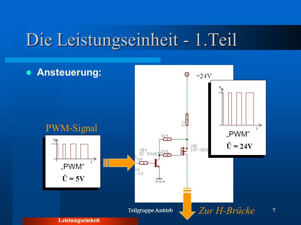 Teilgruppe Antrieb7 Die Leistungseinheit - 1.Teil Ansteuerung: Leistungseinheit Zur H-Brücke PWM-Signal +24V u PWM t u t Û = 5V Û = 24V