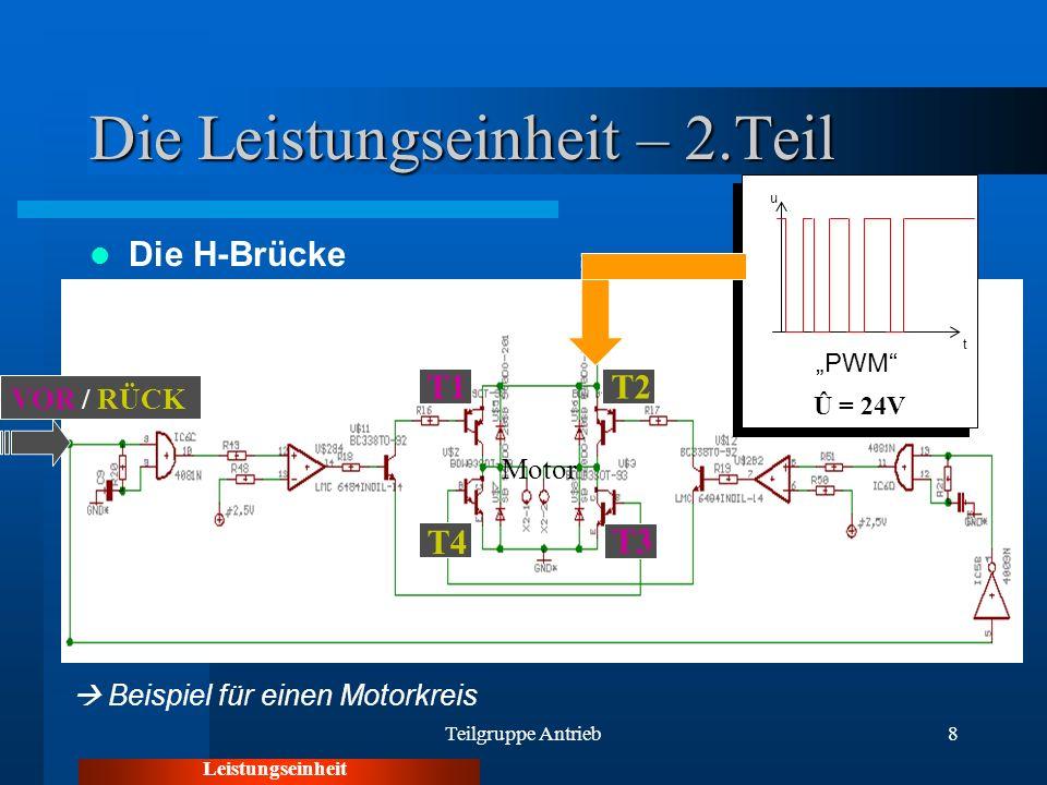 Teilgruppe Antrieb8 Die Leistungseinheit – 2.Teil Die H-Brücke Beispiel für einen Motorkreis Leistungseinheit u PWM t Û = 24V Motor VOR / RÜCK T2 T3 T