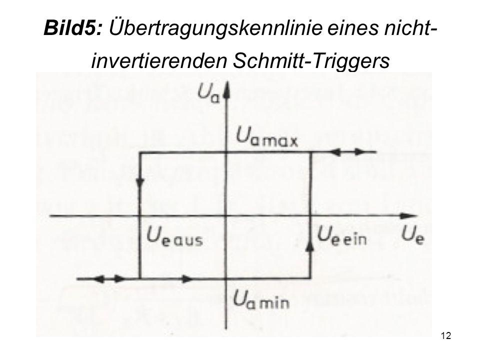 12 Bild5: Übertragungskennlinie eines nicht- invertierenden Schmitt-Triggers