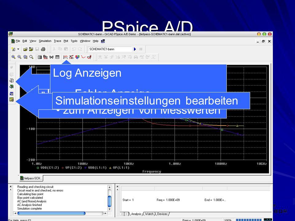 PSpice A/D Trace einfügen zum Anzeigen von Messwerten Log Anzeigen Fehler Anzeige Simulationseinstellungen bearbeiten