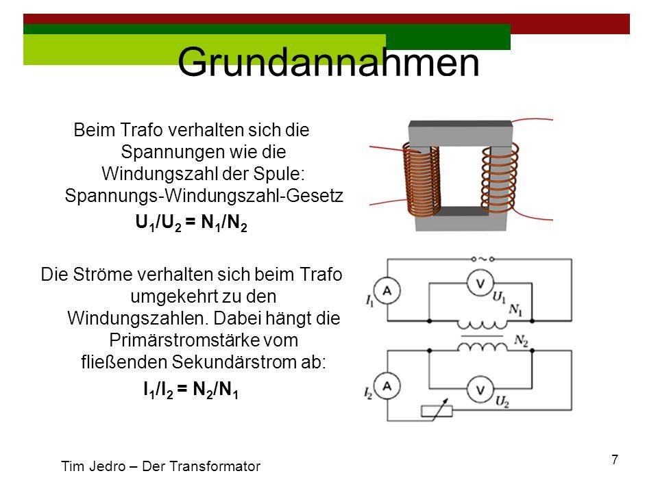 8 Idealer Transformator Permeabilität: Magnetwerkstoff, Luft 0 kein Streufeld elektrische Leitfähigkeit des Magnetwerkstoffes 0 keine Wirbelströme Magnetwerkstoff hat keine Ummagnetisierungsverluste die elektrische Leitfähigkeit der Wicklungen geht gegen Unendlich => keine Wicklungsverluste Daraus ergibt sich das Durchflutungsgleichgewicht des idealen Transformators: I 1 N 1 + I 2 N 2 = 0 Tim Jedro – Der Transformator