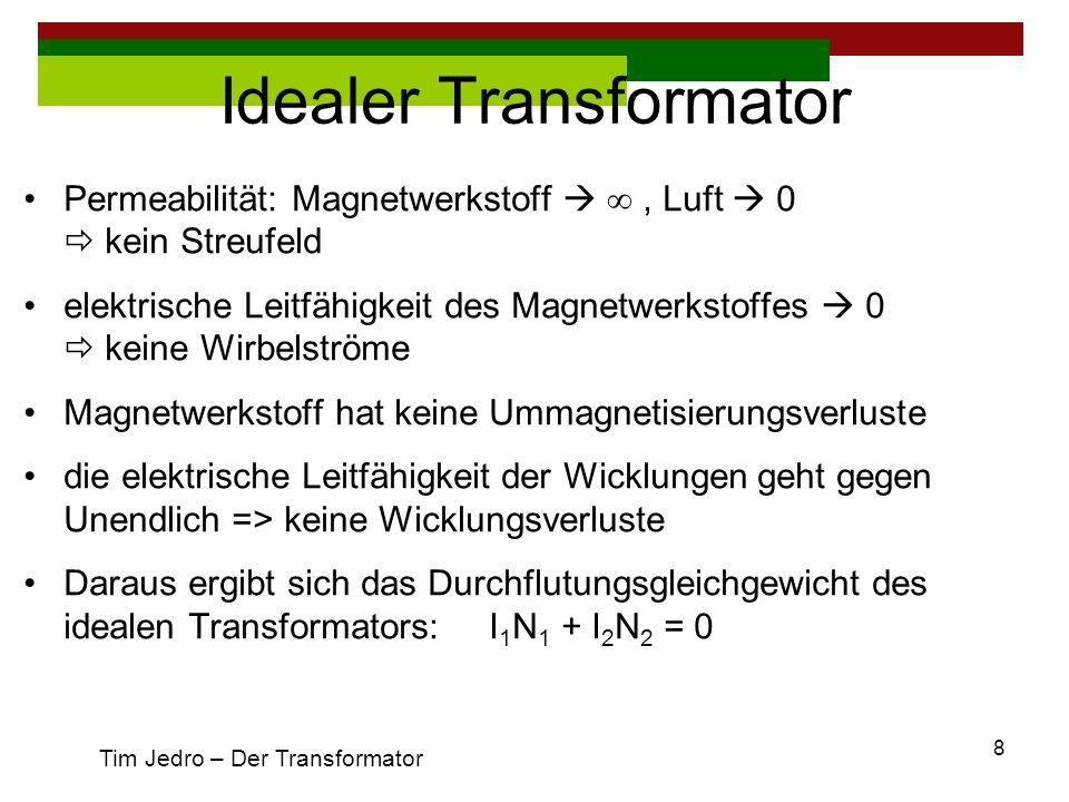 9 Realer Transformator (mit Eisenkern) Übertragungsverluste durch den ohmschen Widerstand der Wicklung durch Wirbelstrombildung im Kern Ummagnetisierungsverluste und durch andere Effekte Tim Jedro – Der Transformator