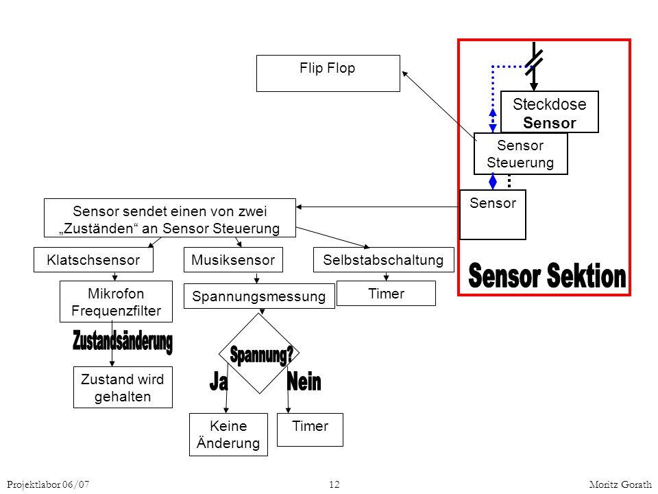 Projektlabor 06/0712Moritz Gorath Steckdose Sensor Steuerung Sensor MusiksensorKlatschsensorSelbstabschaltung Mikrofon Frequenzfilter Timer Spannungsm