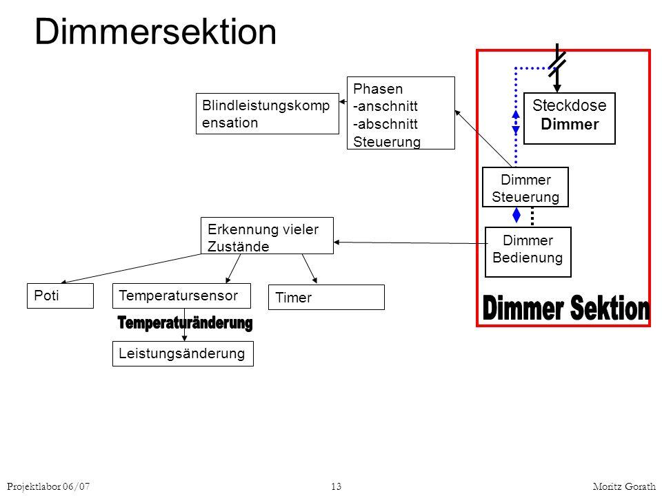 Projektlabor 06/0713Moritz Gorath Dimmersektion Steckdose Dimmer Steuerung Dimmer Bedienung Phasen -anschnitt -abschnitt Steuerung Blindleistungskomp