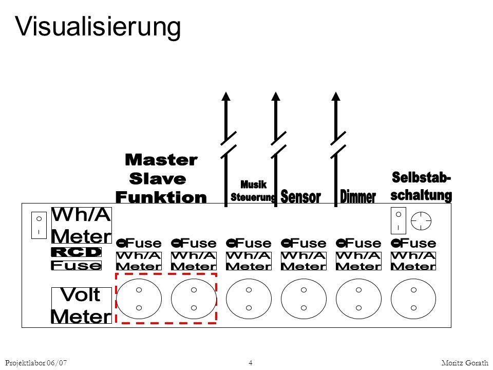 Projektlabor 06/074Moritz Gorath Visualisierung