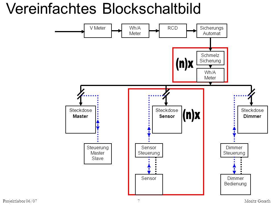 Projektlabor 06/077Moritz Gorath Wh/A Meter Steckdose Dimmer Steckdose Sensor Wh/A Meter Schmelz Sicherung Steckdose Master V MeterRCDSicherungs Autom