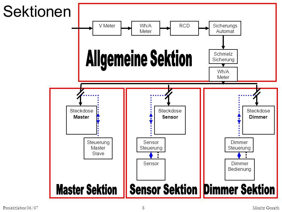 Projektlabor 06/078Moritz Gorath Wh/A Meter Steckdose Dimmer Steckdose Sensor Wh/A Meter Schmelz Sicherung Steckdose Master V MeterRCDSicherungs Autom