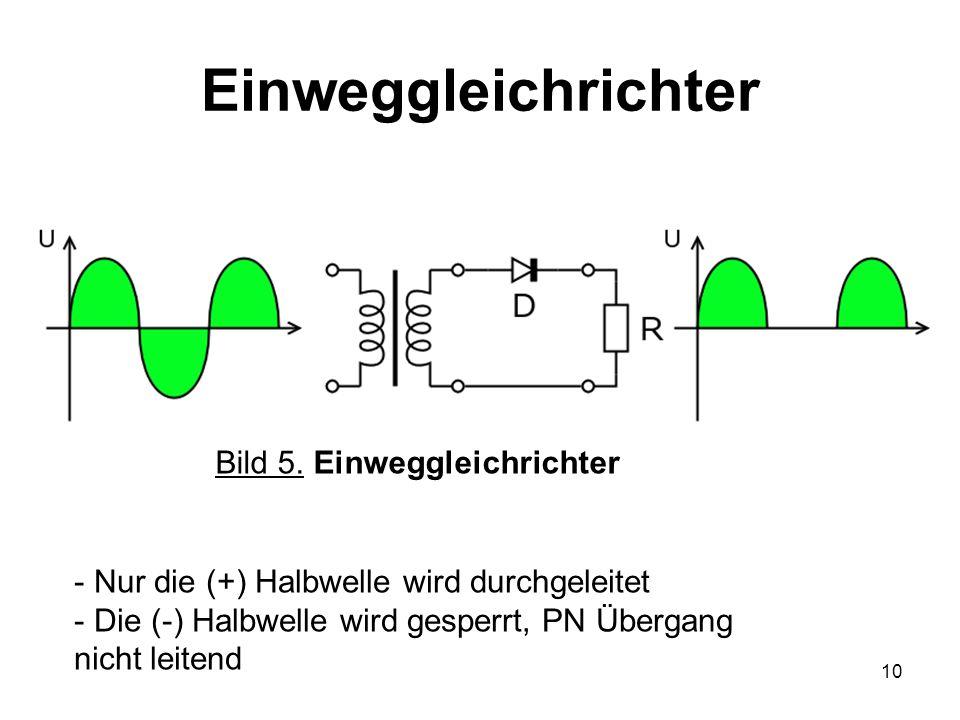 10 Einweggleichrichter - Nur die (+) Halbwelle wird durchgeleitet - Die (-) Halbwelle wird gesperrt, PN Übergang nicht leitend Bild 5. Einweggleichric