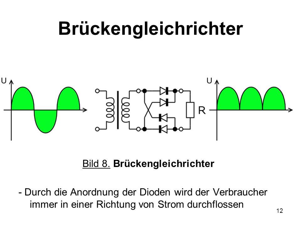 12 Brückengleichrichter - Durch die Anordnung der Dioden wird der Verbraucher immer in einer Richtung von Strom durchflossen Bild 8. Brückengleichrich