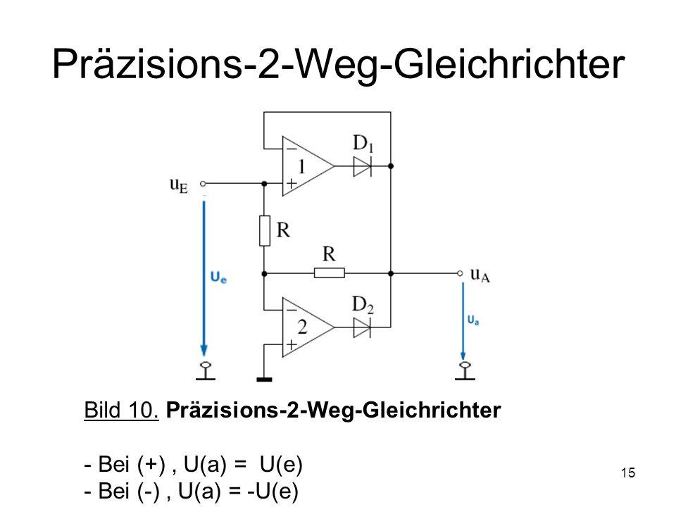 15 Präzisions-2-Weg-Gleichrichter Bild 10. Präzisions-2-Weg-Gleichrichter - Bei (+), U(a) = U(e) - Bei (-), U(a) = -U(e)