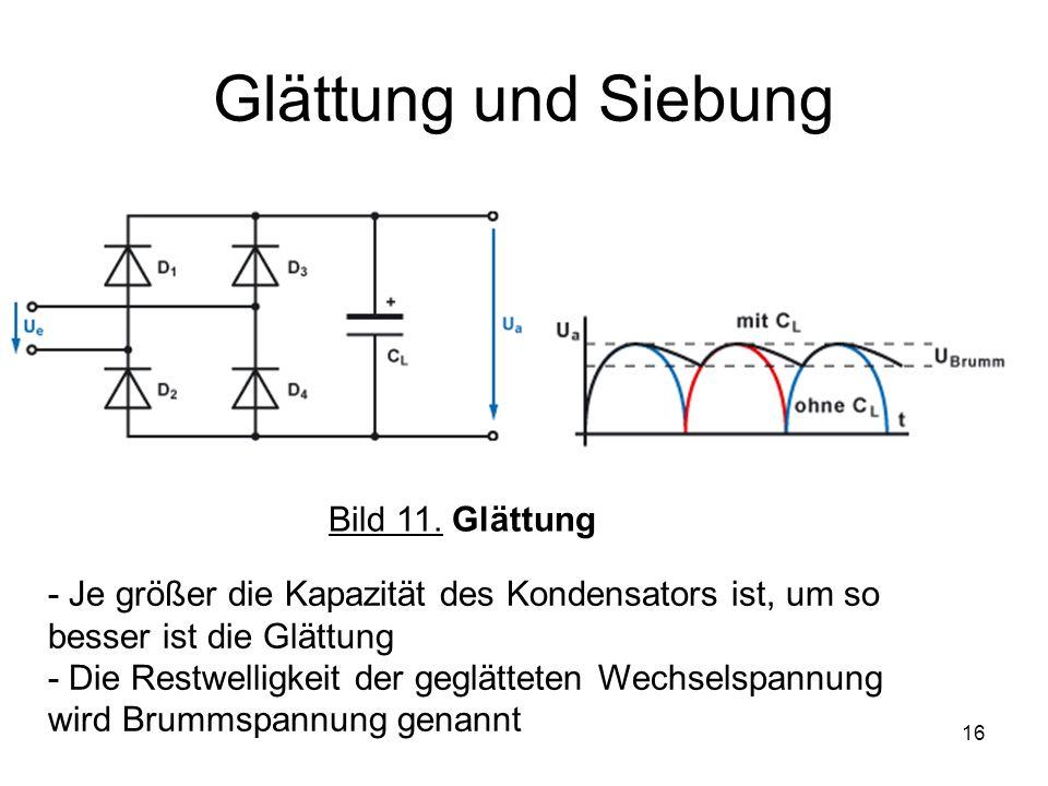 16 Glättung und Siebung - Je größer die Kapazität des Kondensators ist, um so besser ist die Glättung - Die Restwelligkeit der geglätteten Wechselspan